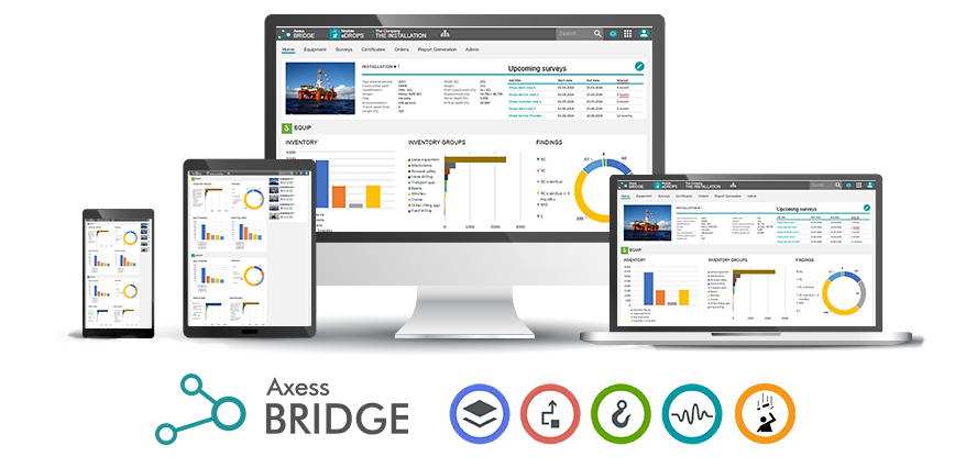 Axess Bridge Software